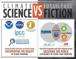 The Climate Deception Dossiers: Internal Fossil Fuel ...