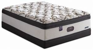Beautyrest the brick for Comfort inn mattress brand