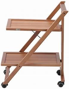 Ikea Table Appoint : table d 39 appoint malm ikea ~ Teatrodelosmanantiales.com Idées de Décoration