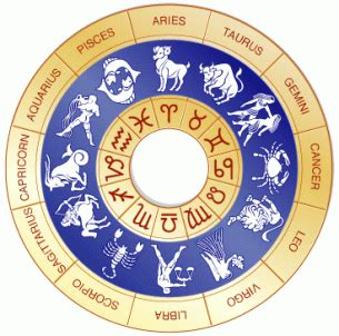 What Your Sun Sign Says About You! ‹ Astrology News Service. Elemental Signs. High Functioning Autism Signs. Differential Signs. Childhood Autism Signs. Lotus Signs. Khmer Signs. Shoe Signs Of Stroke. Red Bumps Signs