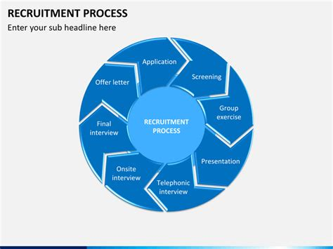 recruitment process powerpoint template sketchbubble