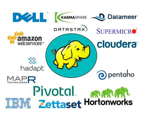 Hadoop Training In Chennai  Big Data Training Institute. Transactional Attorney Resume. Military To Civilian Resume Writing Services. Military Resumes For Civilian Jobs. Sample Short Resume. Hockey Resume. Cna Resume Samples With No Experience. How To Write A Entry Level Resume. Microsoft Office Resume Templates 2010