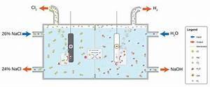 Eisenfilter Brunnenwasser Selber Bauen : sandfilteranlage mit salzwassersystem die vorteile eines salzwasserpools ~ Frokenaadalensverden.com Haus und Dekorationen
