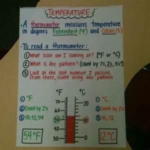 Temperature homework