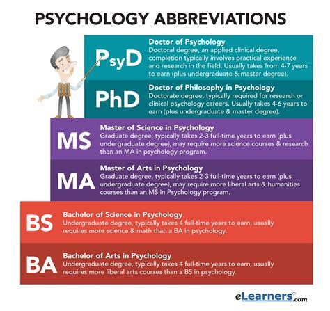 psychology abbreviations learn common psychology