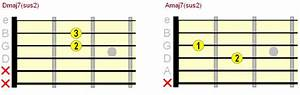 Suspended Guitar Chords How When To Play Them