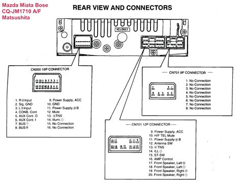 Car Stereo Wire Harness Wiring Diagrams