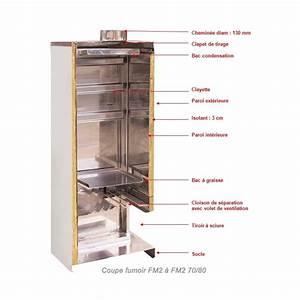 Bois Pour Fumoir : fumoir inox fm2 70 85 ~ Premium-room.com Idées de Décoration