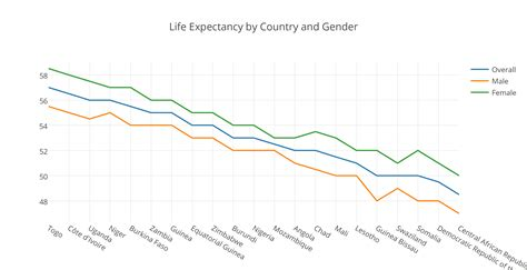 What Exactly Is Life Expectancy?  A Full Guide Plus