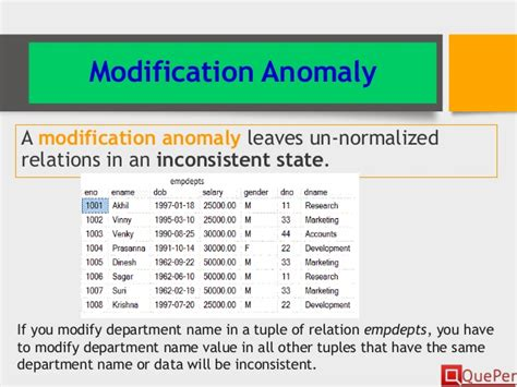 Modification Anomalies In Database by Database Systems Normalization Of Relations Chapter 4 3