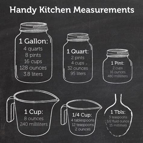 how many ounces in a cup best 25 measurement chart ideas on pinterest cut a recipe in half half recipe conversion and