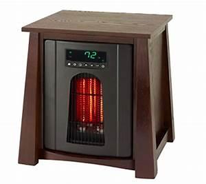 Lifelux 1500 Watt 110 Volt 15 Amp Revolutionary Infrared
