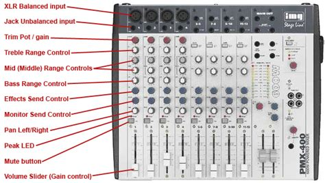 Stage Sound Wiring Diagram by Live Pa Wiring Diagrams All Diagram Schematics