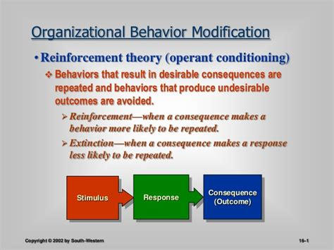 Reinforcement Of Behaviour Modification Theory by Ob Modification Design