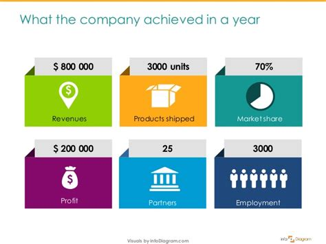 annual review template how to make annual company review attractive
