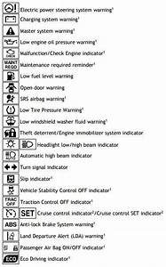 What Are Toyota Dashboard Warning Lights And What Do They