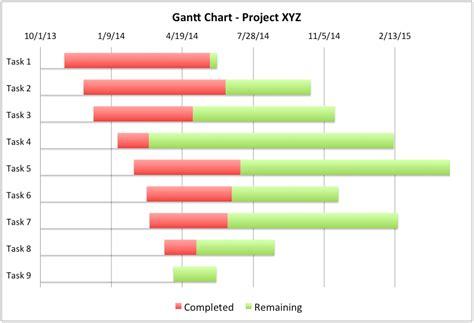 Gantt Chart Template For Excel 2010 Gantt Chart Excel Template E Commercewordpress