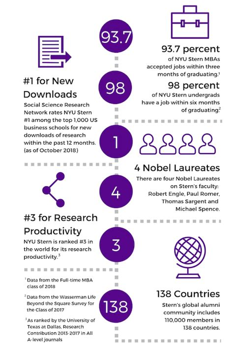 key facts programs faculty research global focus