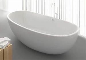 Badewanne Freistehend Für Garten : freistehende badewanne aus mineralguss kzoao 1489 badewelt wannen kunststein ~ Markanthonyermac.com Haus und Dekorationen