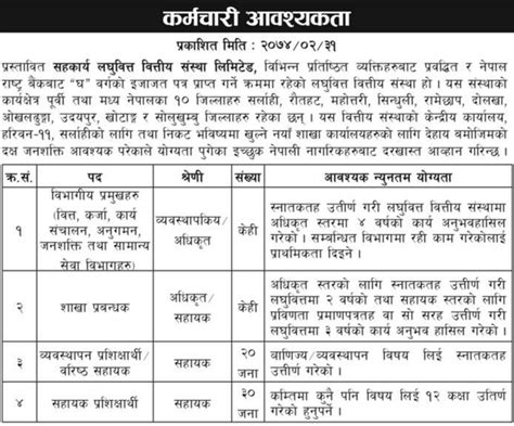 banking career in micro finance company limited freshers