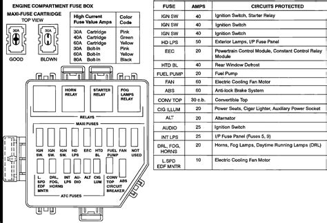 2002 mustang gt fuse box diagram wiring diagram database