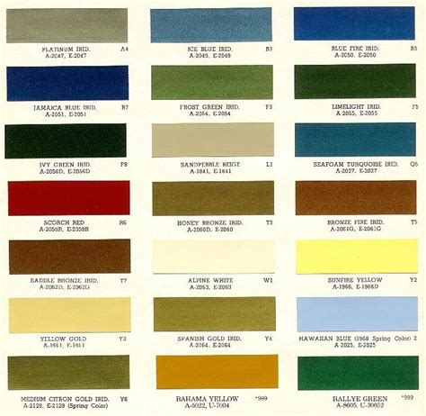 how s this for a blast from the past 1969 1974 mopar color charts 1969 shown here click
