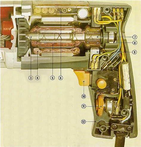 taladro funciones tipos accesorios y partes de un taladro