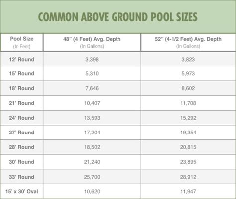 in ground pool sizes how to find and buy the best pool pump this year