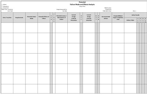 Fmea Template Pin Fmea Template Excel On