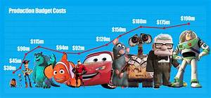 Pixar Movie Quotes. QuotesGram