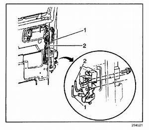 How To Fix Frozen 2000 Chevy Blazer Door Latch