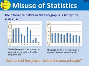 Difference Between Graph And Diagram In Statistics