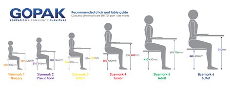 school furniture sizes chair table height guidelines