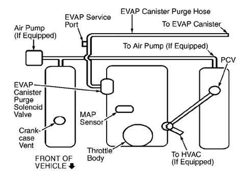 Where Can Find Vacuum Hose Routing Diagram For
