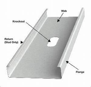 Steelstuddiagram