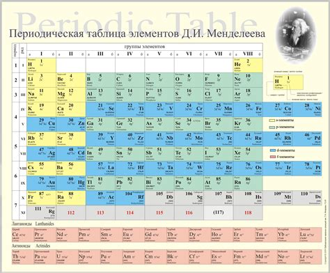 xvideo bureau periodiek systeem de elementen reuzeformaat