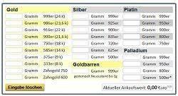 Goldpreis Berechnen 585 : goldpreis 585er gold goldankauf b rse ~ Themetempest.com Abrechnung