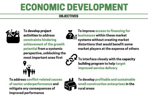bureau for research and economic analysis of development economic development pind foundation