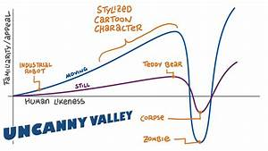 The Uncanny Valley - Animator Island