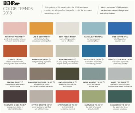 green paint color trends behr s color of the year is a blue green hue orange county register