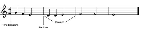 In a bar with the time signature of 4/4, the bar will contain 4 beats. Quarter Note, Half Note, Whole Note, Time Signature, Bars ...