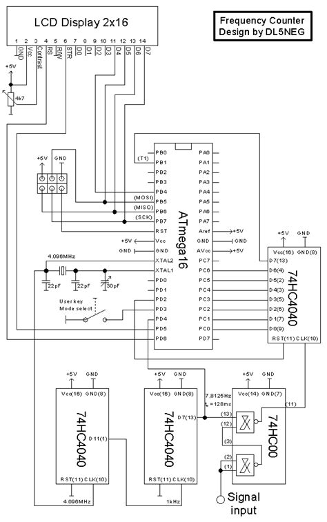 Microprocessor Based Frequency Counter Mhz
