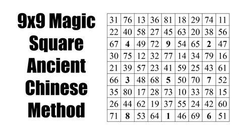 losu grid  calculator tutoreorg