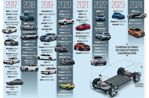 New Electric Car Technology by Insight Why Demand From China Is Spurring Growth Of