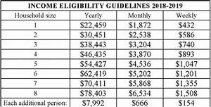 Medicaid Eligibility Income Chart 2018 Vbcsd To Offer Free And Reduced Lunch Vandalia Drummer News