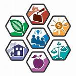 Systems Community Toolkit Communities Policy Whole Analysis