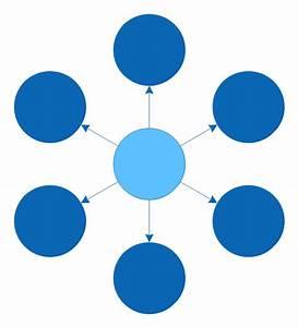 What Is A Circle Spoke Diagram