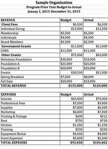 Grant Timeline Example Faq Pharos Fund