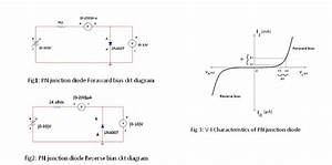 Wireless Sensor Networks  Pn Junction Diode
