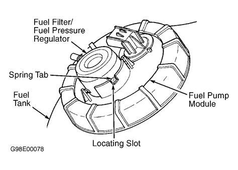 Fuel Pump Where The Dodge Neon